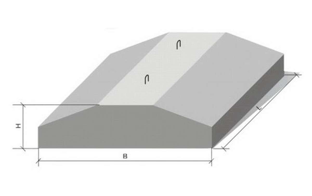 фл 20.12-3, плиты ленточного фундамента по гост 13580-85