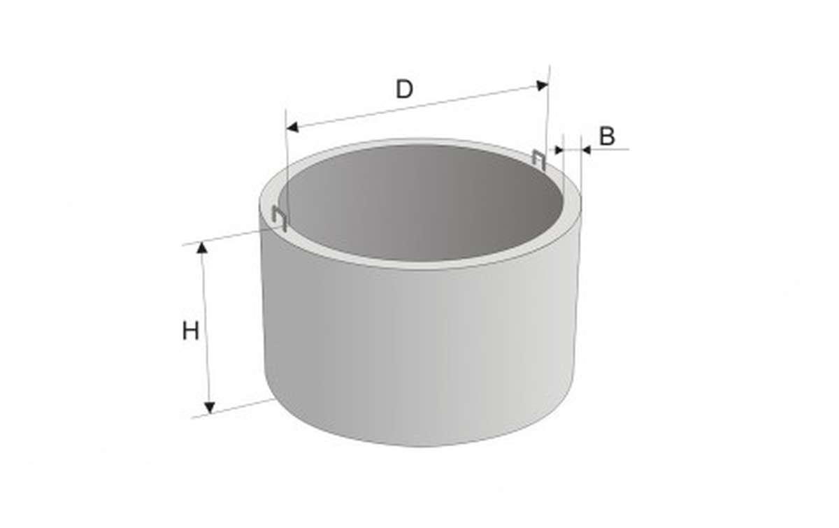 к-15-10и, кольца для колодца по сер. пс-334 (мосинжпроект)