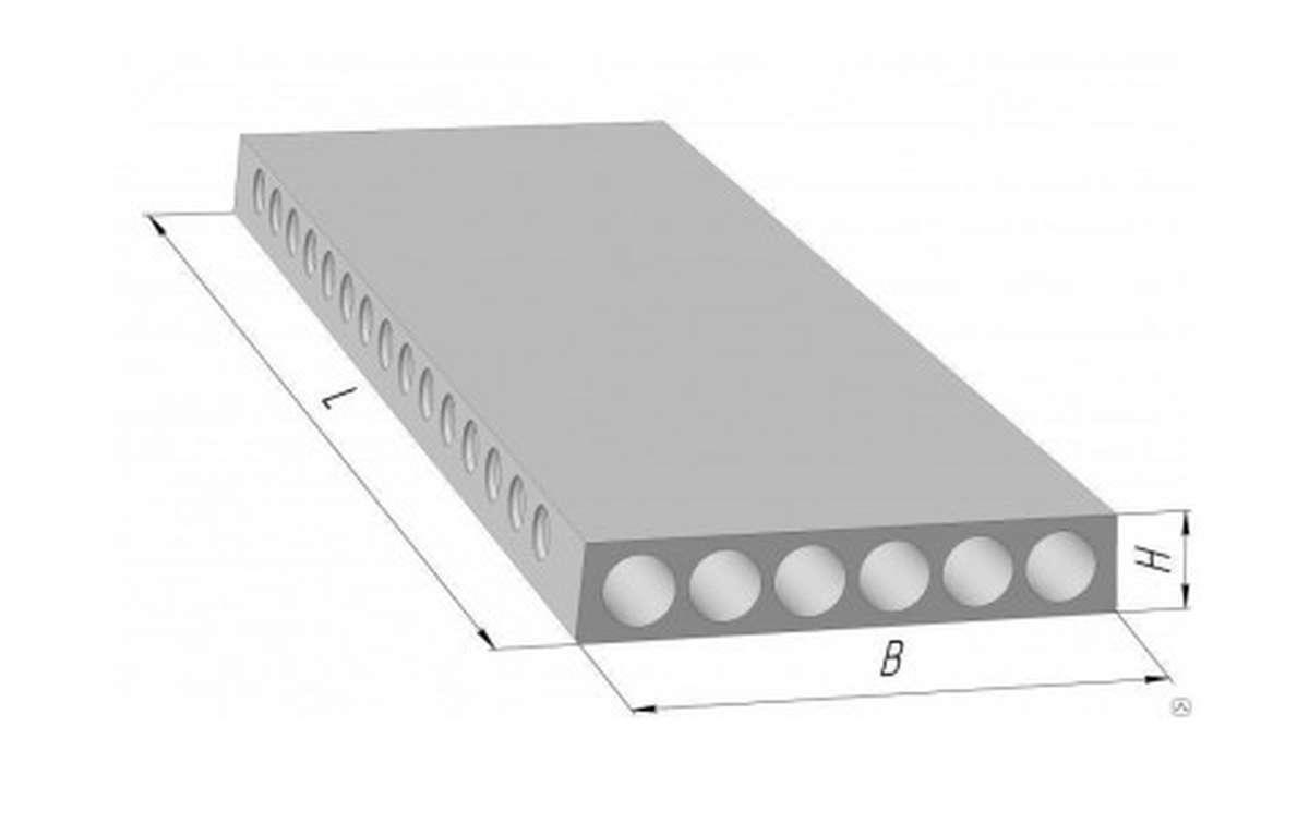 пно 8-58-10 атv, облегченные многопустотные плиты перекрытий