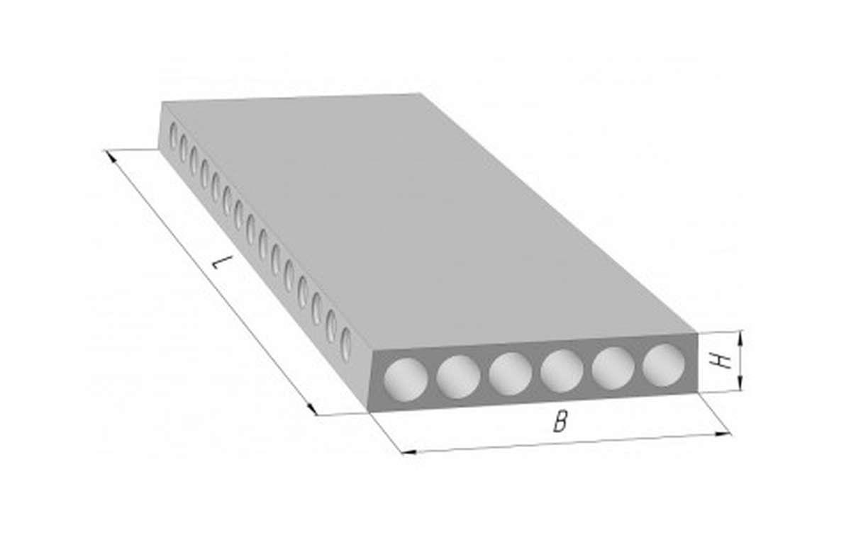 пно 8-60-10 атv, облегченные многопустотные плиты перекрытий
